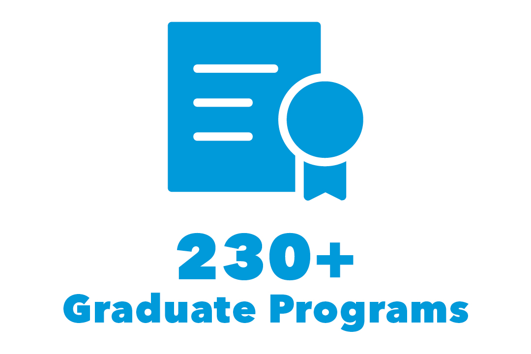 graphical representation of 230+ graduate programs with certificate