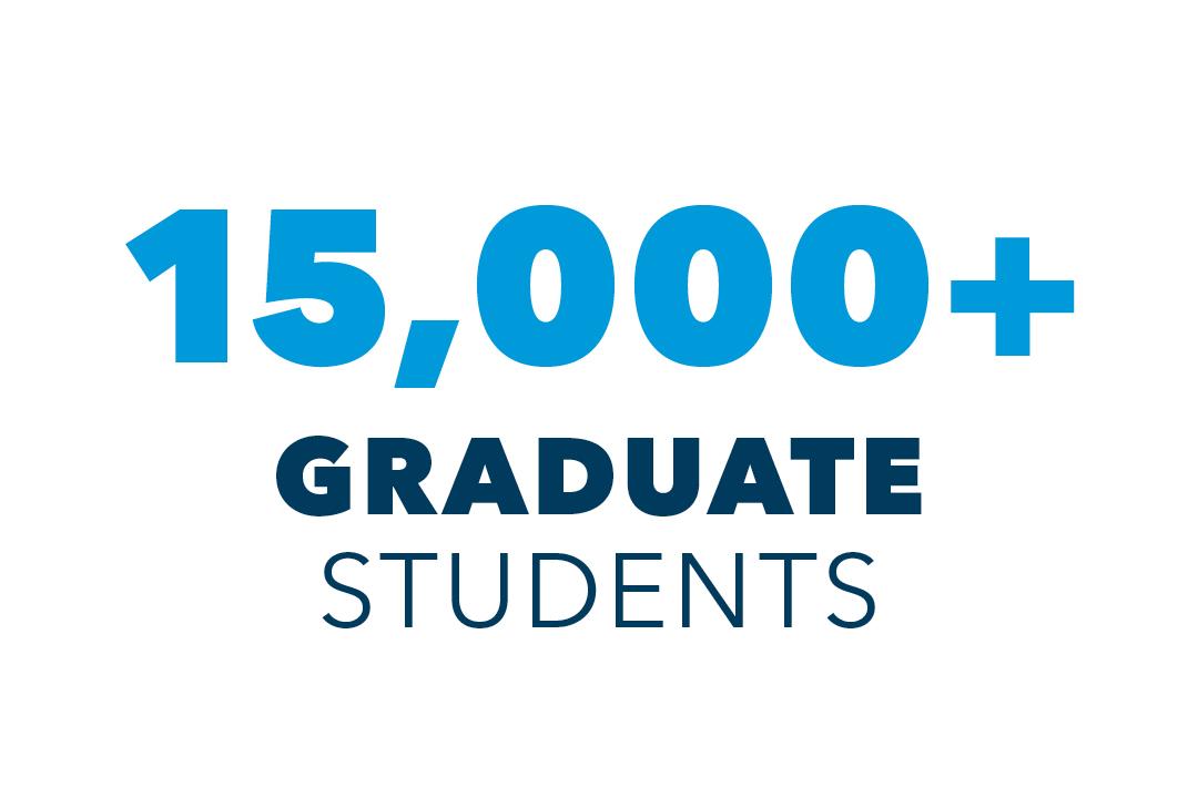 15,000+ graduate students