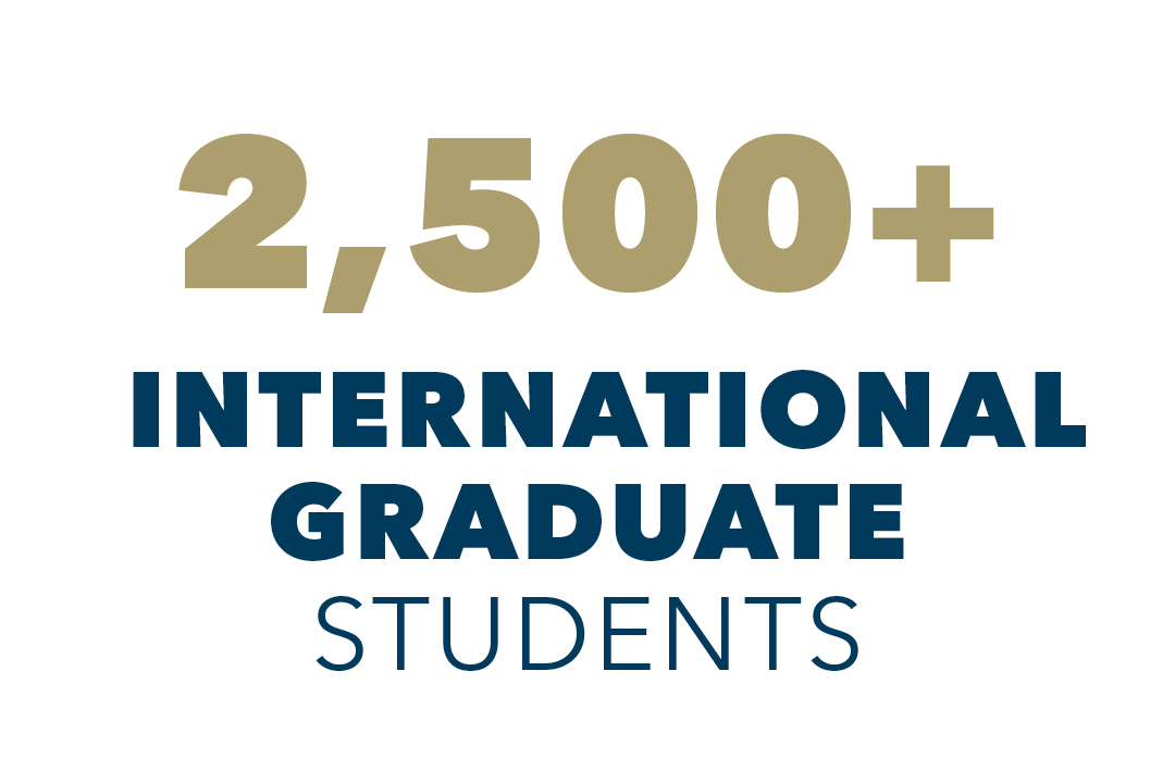 2,500+ international graduate students