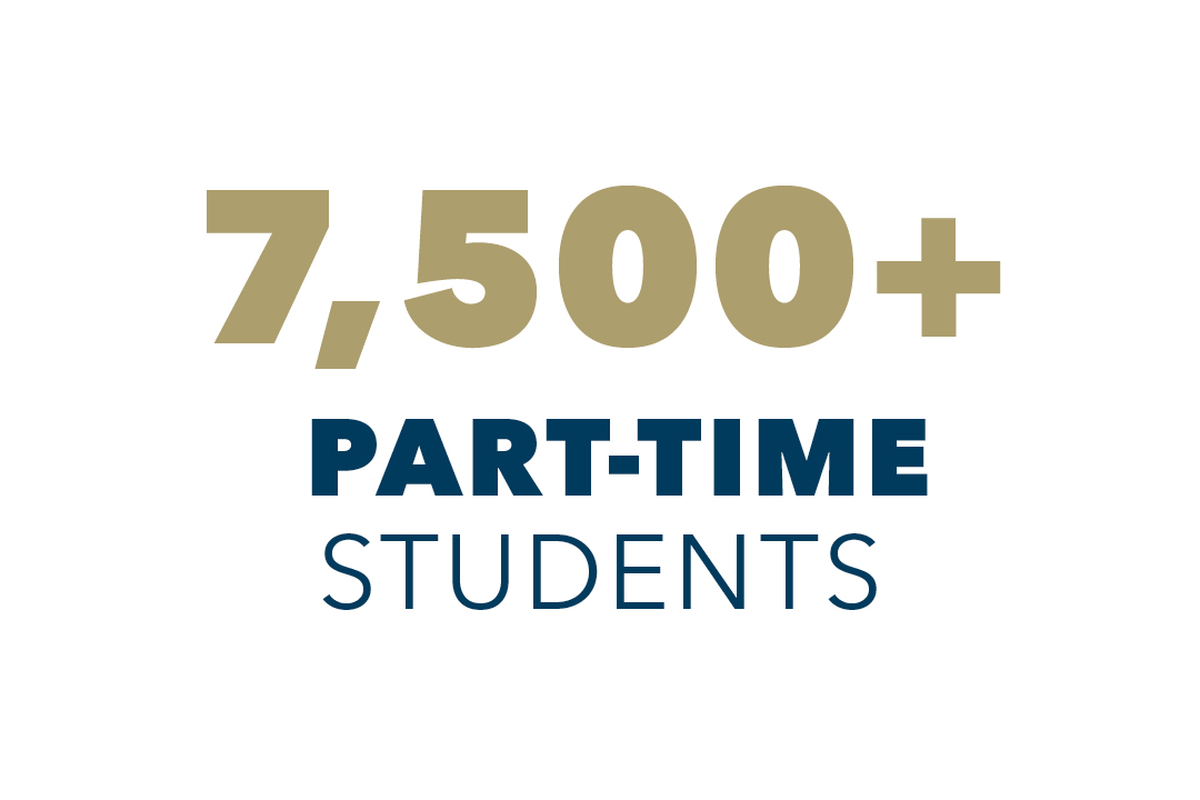 7,500+ part-time students